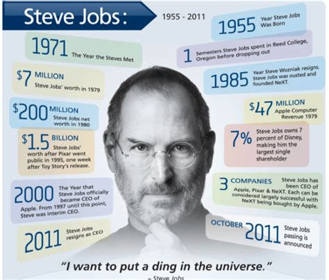 biography of steve jobs book name commenting science afterlife affairs are we politically