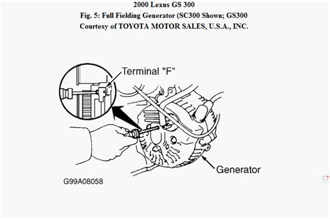 gs300 alternator wiring diagram k