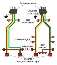 trailer wiring colors trailer wiring care trailering boatus magazine