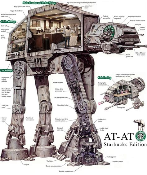 at at cross section at at imperial walker starbucks edition technabob