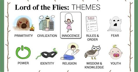 lord of the flies gcse themes themes lord of the flies pinterest lord the fly and