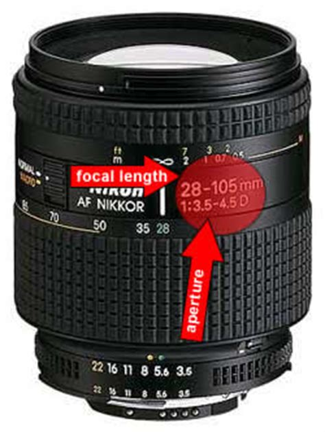 photography school: focal length and aperture explained