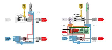 How To Convert A L To Battery Power by Researchers Assess Power Plants That Convert All Of Their