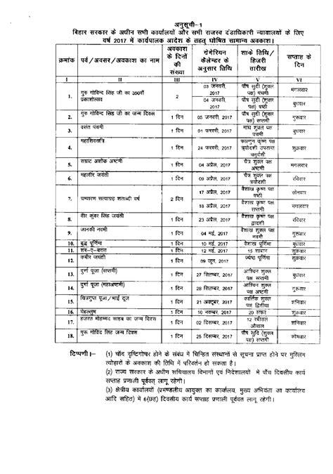 Mba Government In Bihar by Bihar Government Calendar 2017 Sarkari Niyukti