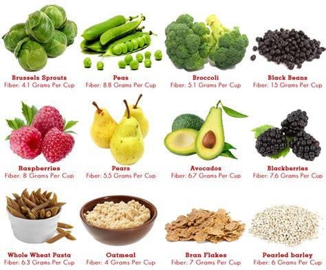 vegetables with fiber 8 alternative diabetes food options low calorie