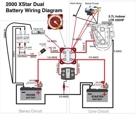 db boat dual battery wiring diagram alternator digital resources
