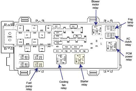2008 Ford Ranger Fuse Diagram Ricks Free Auto Repair