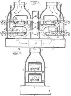 who invented boiler 1000 images about american inventors on inventors american