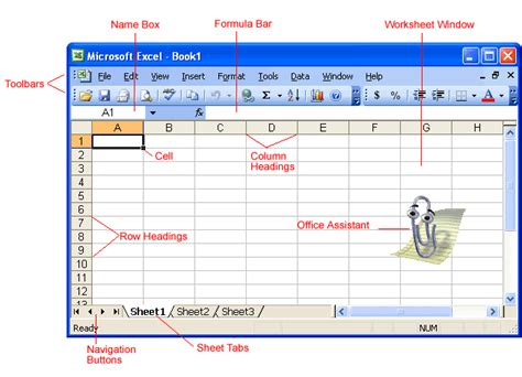 Excel Spreadsheet Parts by Excel 2003 Identifying Basic Parts Of The Excel Window