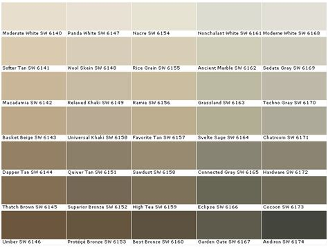best neutral paint colors sherwin williams sherwin williams kilim beige exterior rachael edwards