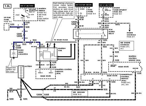 miata neutral safety switch wiring diagram circuit diagram free