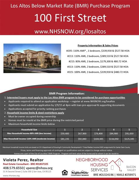 below market rate housing below market rate housing opportunity city of los altos california