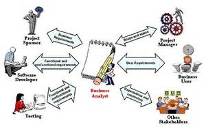 business analyst business analysis consulting