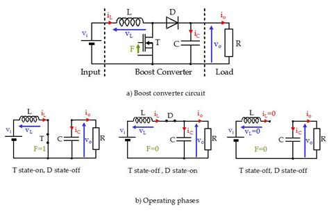 thermal resistor simulink ideal diode in simulink 28 images equivalent circuits for simulating irregular pv arrays