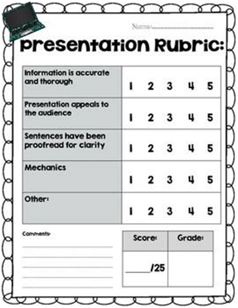 powerpoint tutorial for elementary students powerpoint keynote presentation rubric educational