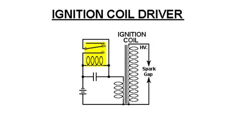 ignition coil driver power integrated circuit simple ignition coil drivers my schematic cheap and easy