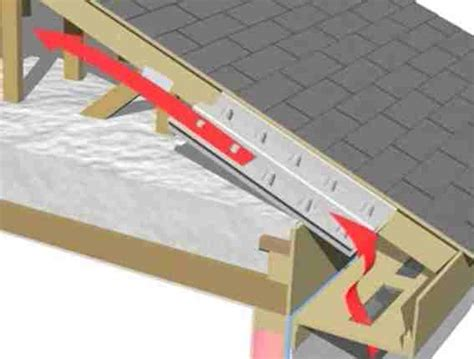 Bathroom Exhaust Fan For 2x4 Construction How To Vent A Bathroom Fan Through Soffit Bath And