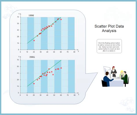 Scatter Plot Template by Scatter Plot Free Scatter Plot Templates