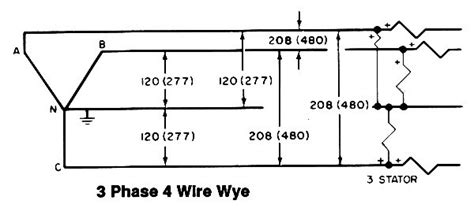 3 phase 208v motor wiring diagram impremedia net