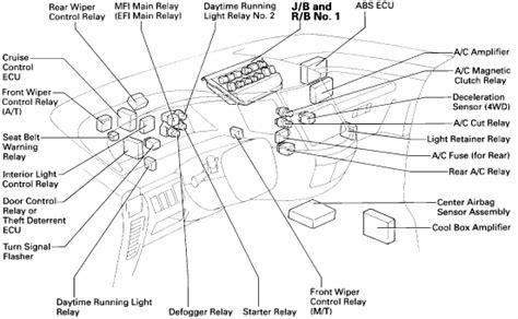 1991 ford probe wiring diagram html imageresizertool