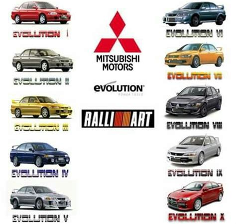 Harga Clear Auto Glow the evolution of evo lancer cars evo evo x cars