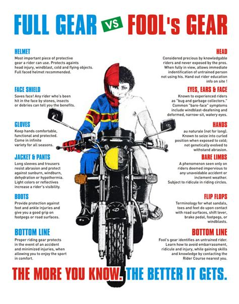 motorcycle protective gear almost have all the bases covered still guilty of not