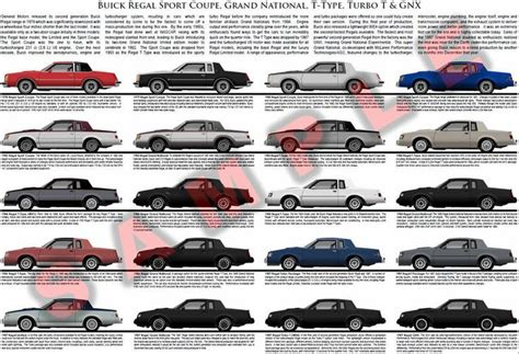different types of buicks 1000 ideas about buick grand national on
