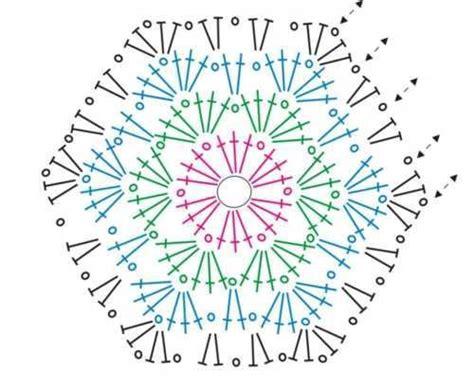piastrelle all uncinetto schemi gratis gregoblen mattonelle a uncinetto schemi