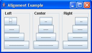 java swing boxlayout boxlayout component alignment layout 171 swing jfc 171 java