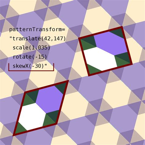 svg pattern transform transformation function wikipedia