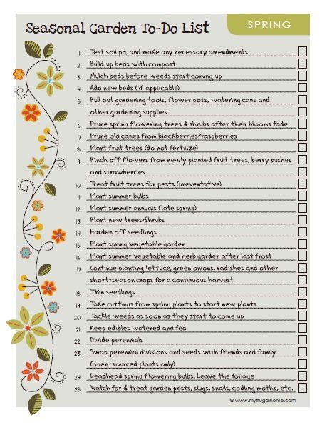 Printable Spring Garden To Do List Garden Vegetable List