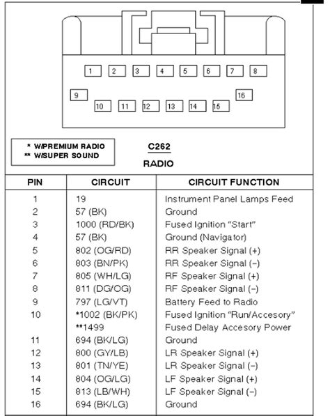 2001 yamaha 350 warrior wiring diagram at wordoflife me