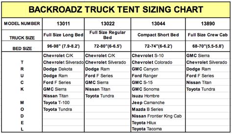 truck bed size chart truck bed size chart how to measure your truck bed for a