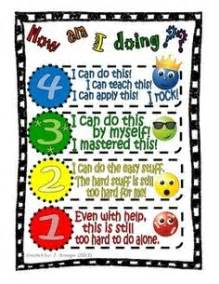 1000 images about marzano on pinterest instructional