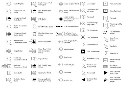 electrical symbols for house plans house electrical plan software electrical diagram