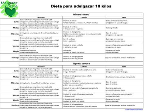 Dietas Las 10 Mejores Dietas Para Adelgazar De 2016 | dieta para adelgazar 10 kilos s 218 per eficaz y f 225 cil