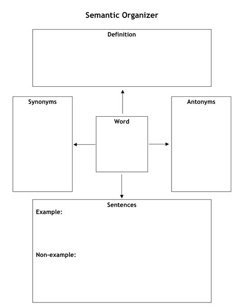 weight management graphic organizer diagram antonyms and synonyms gallery how to guide and