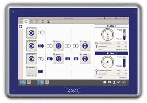 alfa laval flowsync is the energy efficient way to more