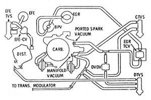 1970 olds cutl vacuum line diagrams 1970 get free image about wiring diagram