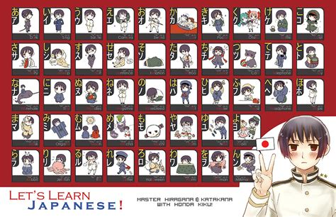 hiragana chart zerochan anime image board