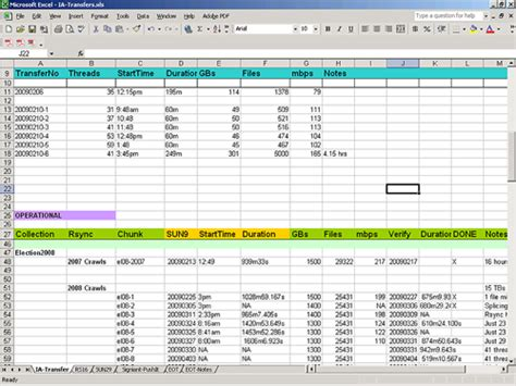 approved contractors list template 28 donor tracking spreadsheet home finance budget