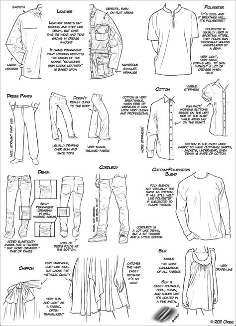 design clothes tutorial tutorial how to draw different type of fabrics from