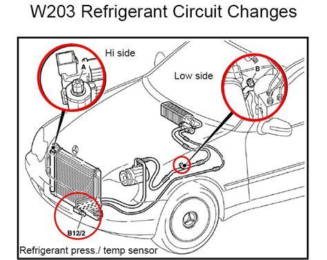 ac recharge valves mbworld org forums