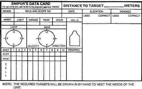 printable range card sniper data cards