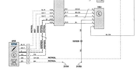 volvo etm wiring diagram volvo wiring diagram