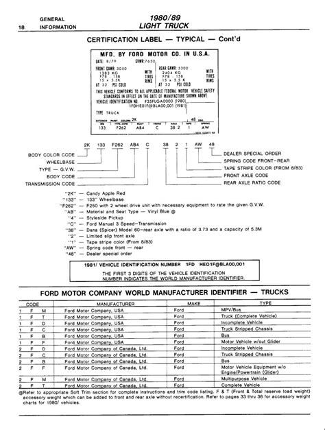 Vin decode, 11 digit??? - Ford Truck Enthusiasts Forums