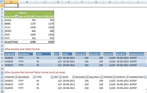explore excel vba and macros pivot table after