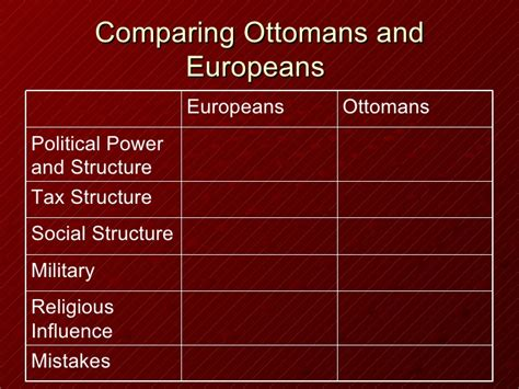 ottoman political system ottoman political system 28 images mughal and ottoman