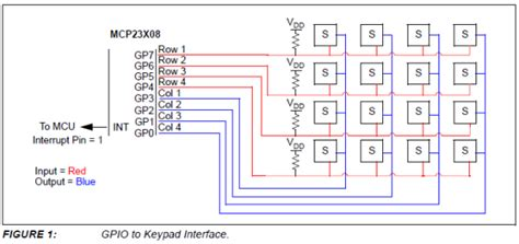 circuit diagram 4x4 matrix keypad circuit and schematics