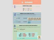 el-gerundio - lenguaje y otras luces Lenguaje Y Otras Luces